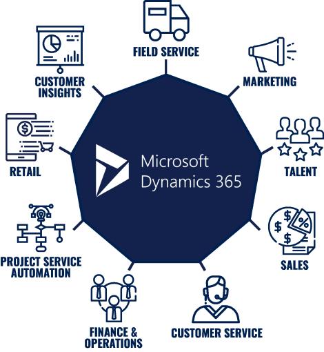 ERP system d365