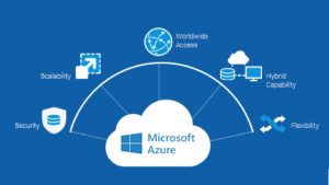 Top 10 Security Deployment Actions with Azure